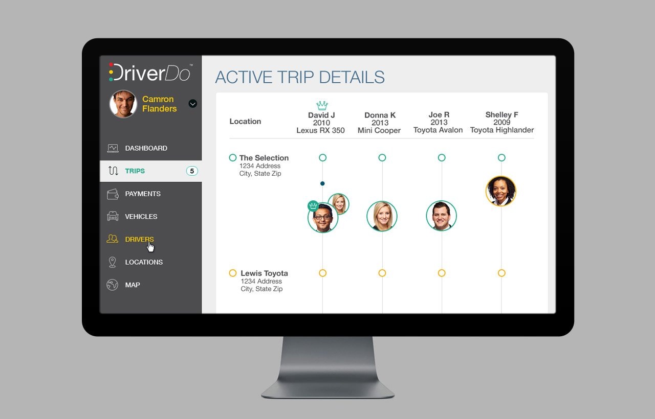 DriverDo Web Application Design